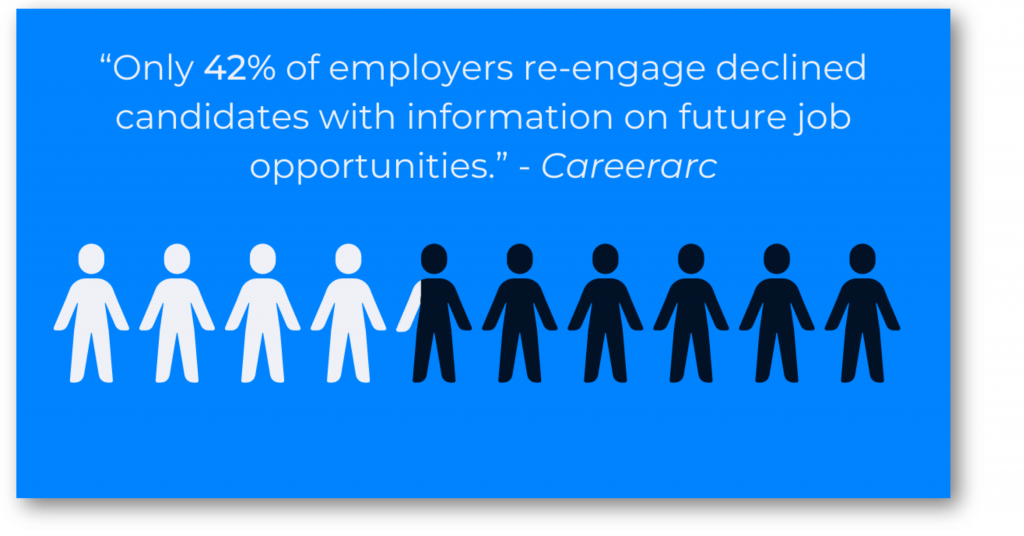 Having better candidate sourcing strategies like building a talent network will make your recruitment efforts easier
