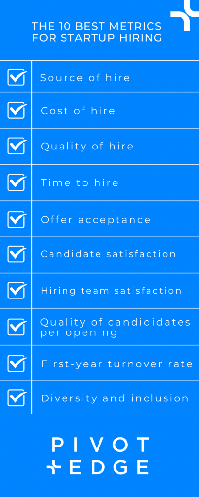 The 10 best metrics and KPIs for startup hiring. Enhance your recruitment strategy with these simple steps and hire fast